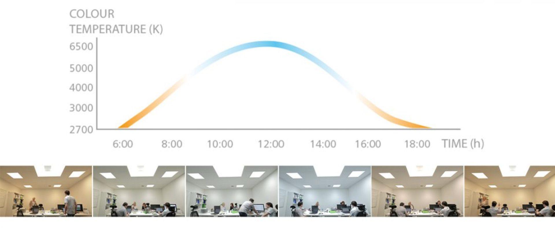 Modern iroda világítás természetes fényekkel